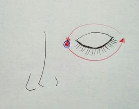 目元の乾燥に効くケアの仕方